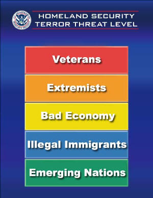 Veterans Terror Threat Level